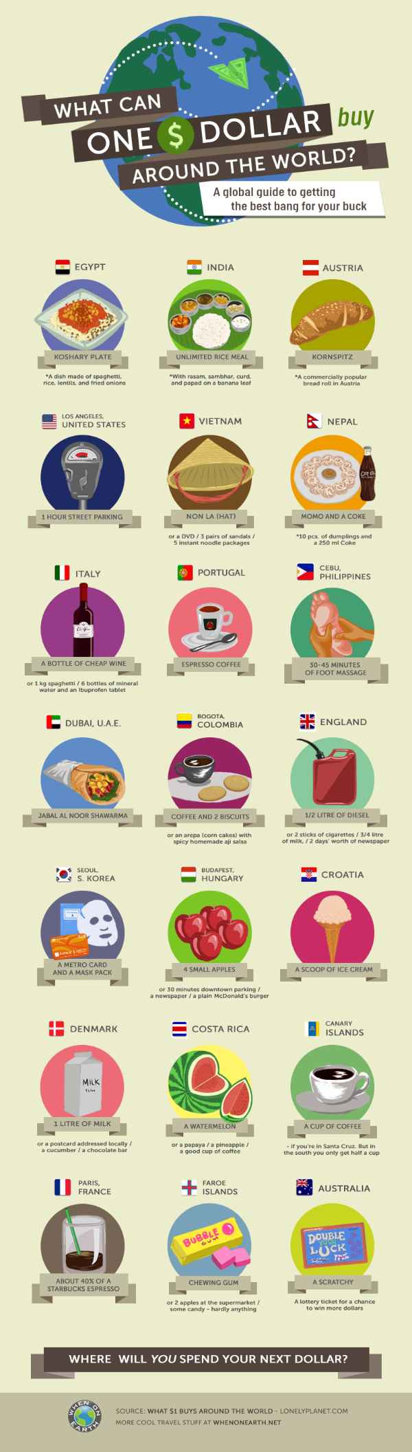 What-can-one-dollar-buy-around-the-world-11